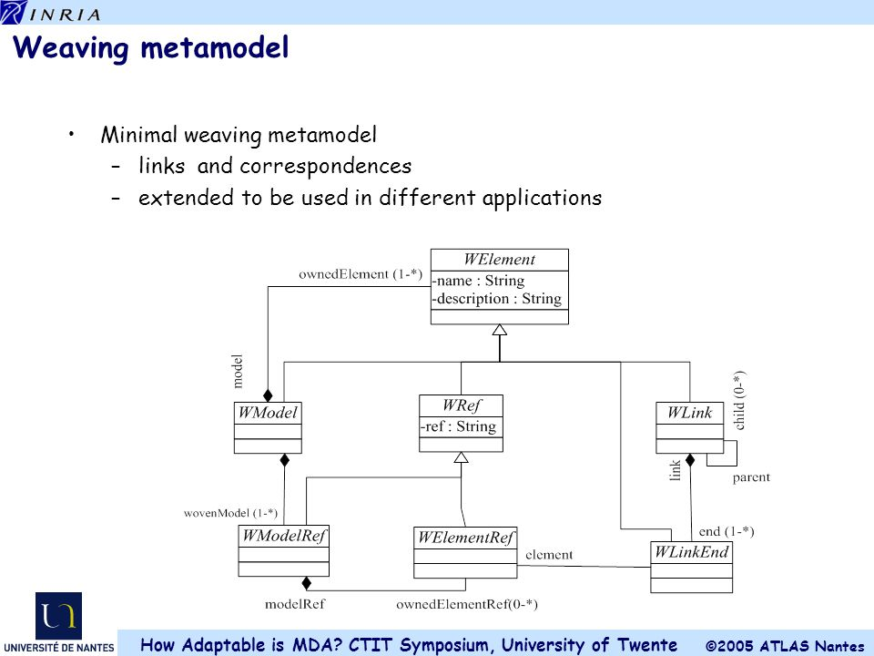 Weaving metamodel Minimal weaving metamodel links and correspondences