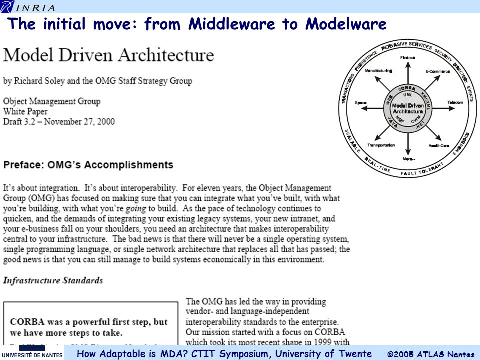 The initial move: from Middleware to Modelware