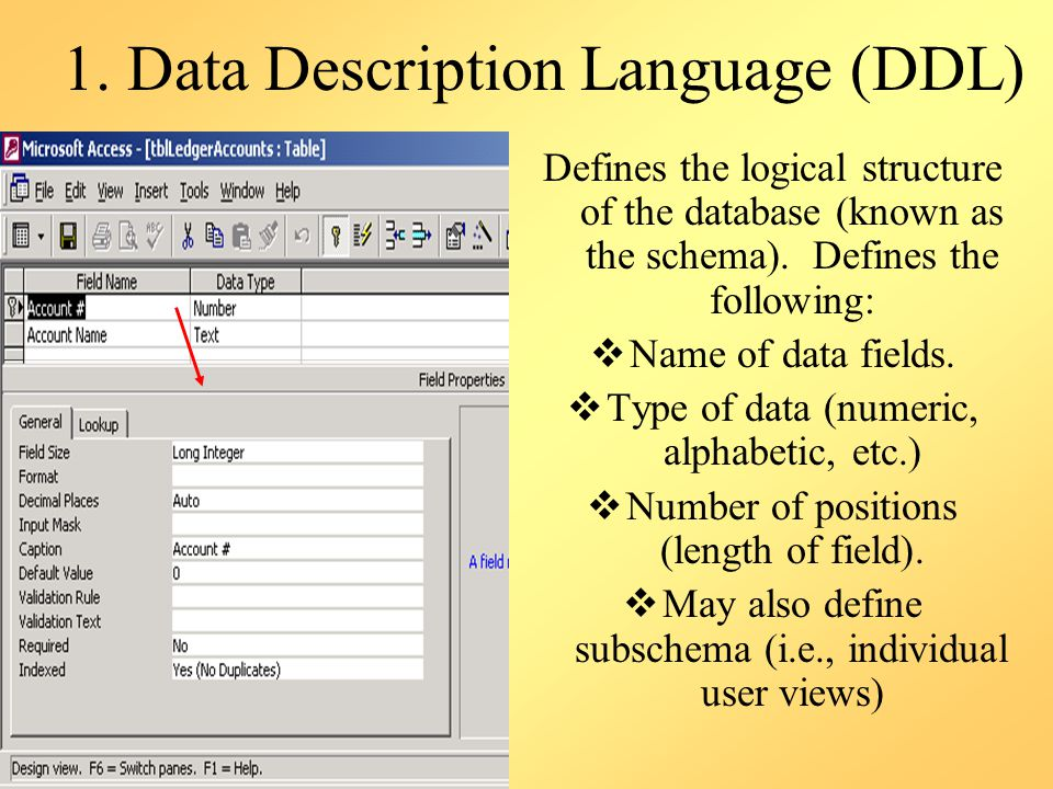 1. Data Description Language (DDL)