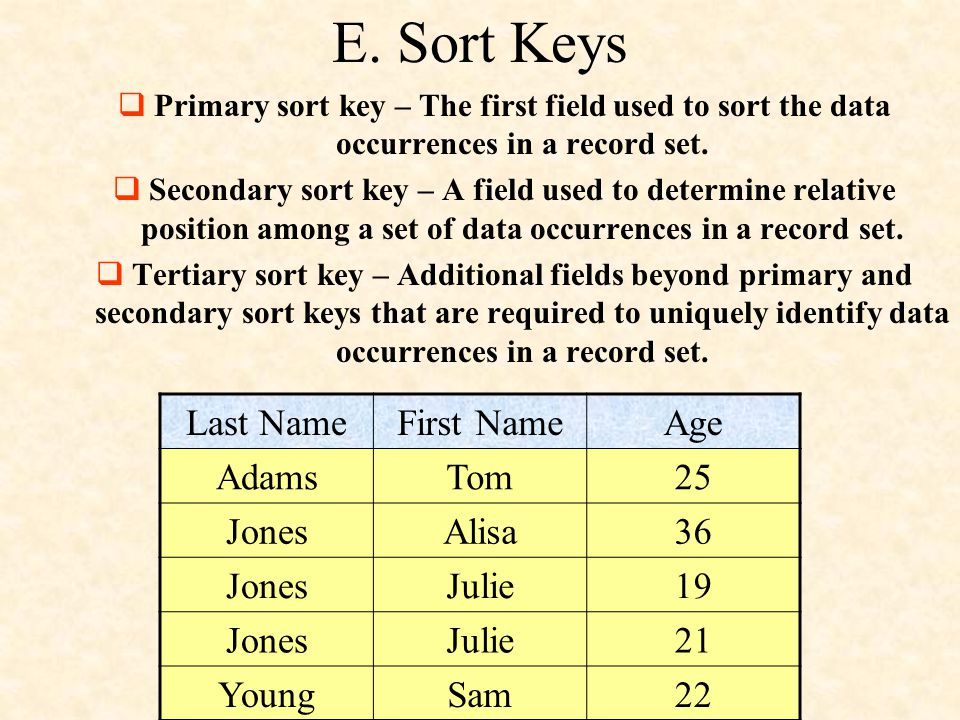 E. Sort Keys Last Name First Name Age Adams Tom 25 Jones Alisa 36