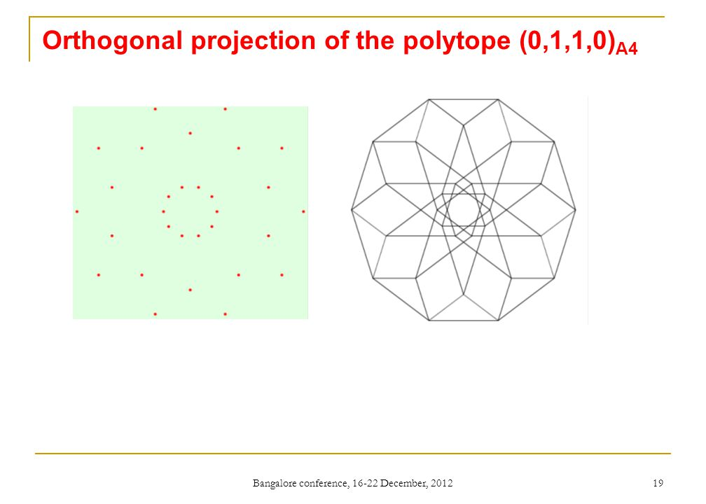 Orthogonal projection of the polytope (0,1,1,0)A4
