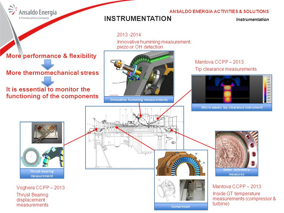Instrumentation More performance & flexibility