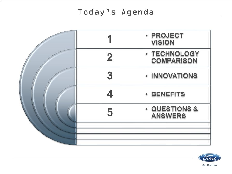 1 2 3 4 5 Today's Agenda PROJECT VISION TECHNOLOGY COMPARISON