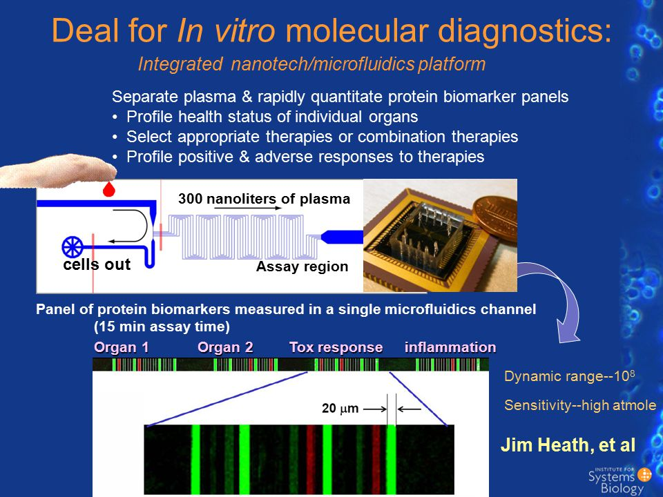 Deal for In vitro molecular diagnostics: