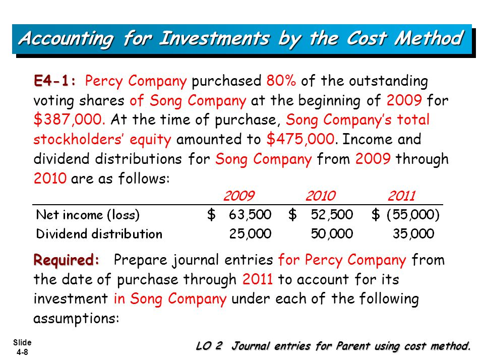 Liquidating dividend cost method for inventory