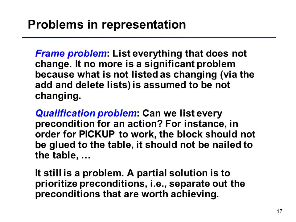 Problems in representation