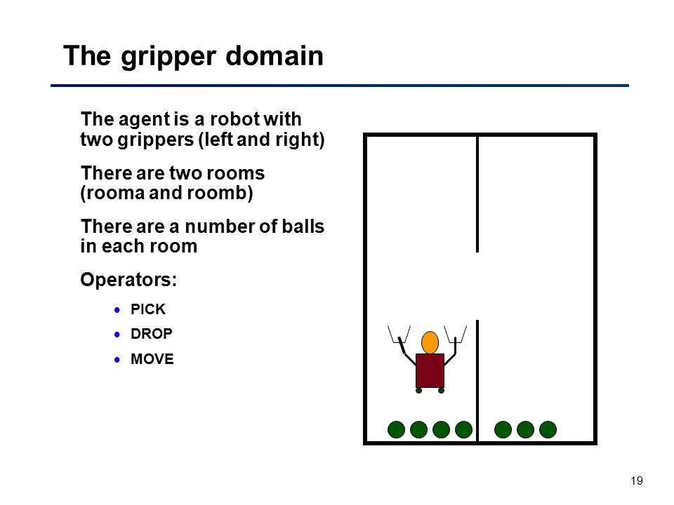 The gripper domain The agent is a robot with two grippers (left and right) There are two rooms (rooma and roomb)
