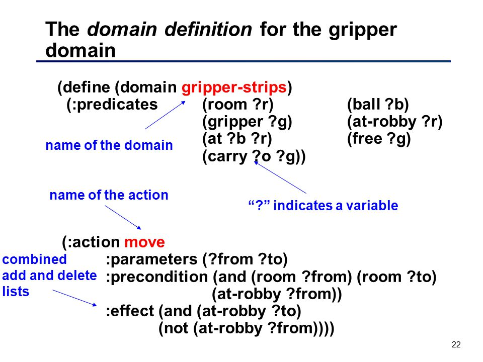 The domain definition for the gripper domain