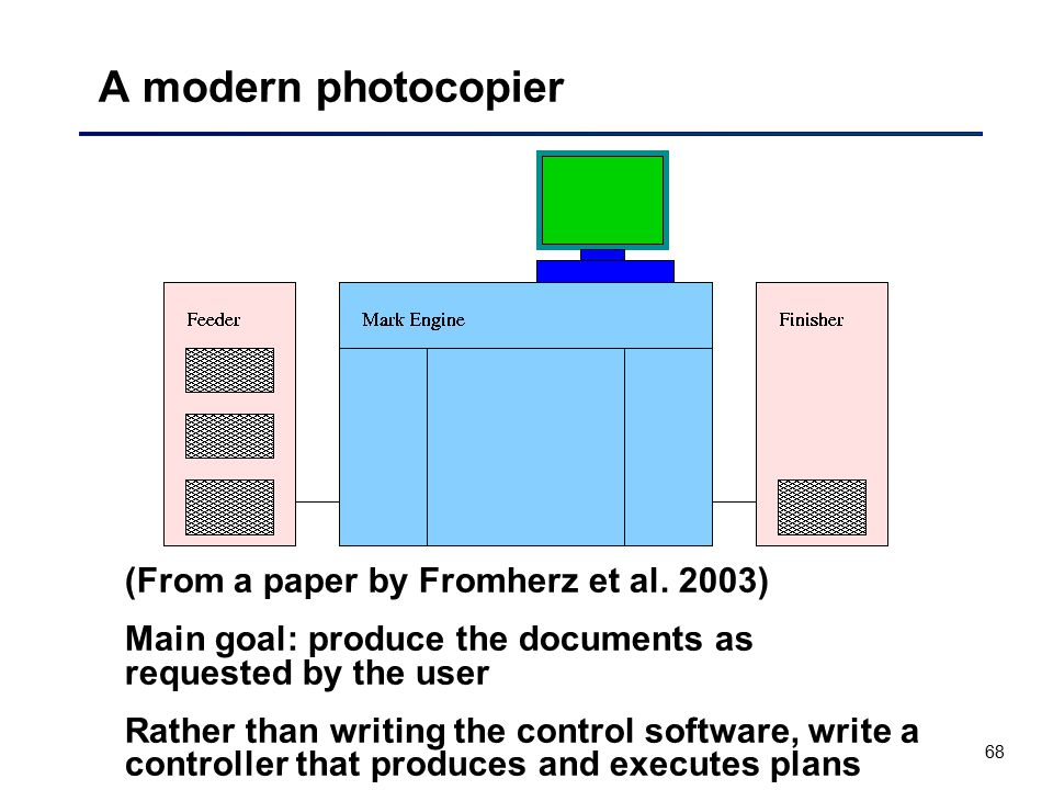 A modern photocopier (From a paper by Fromherz et al. 2003)