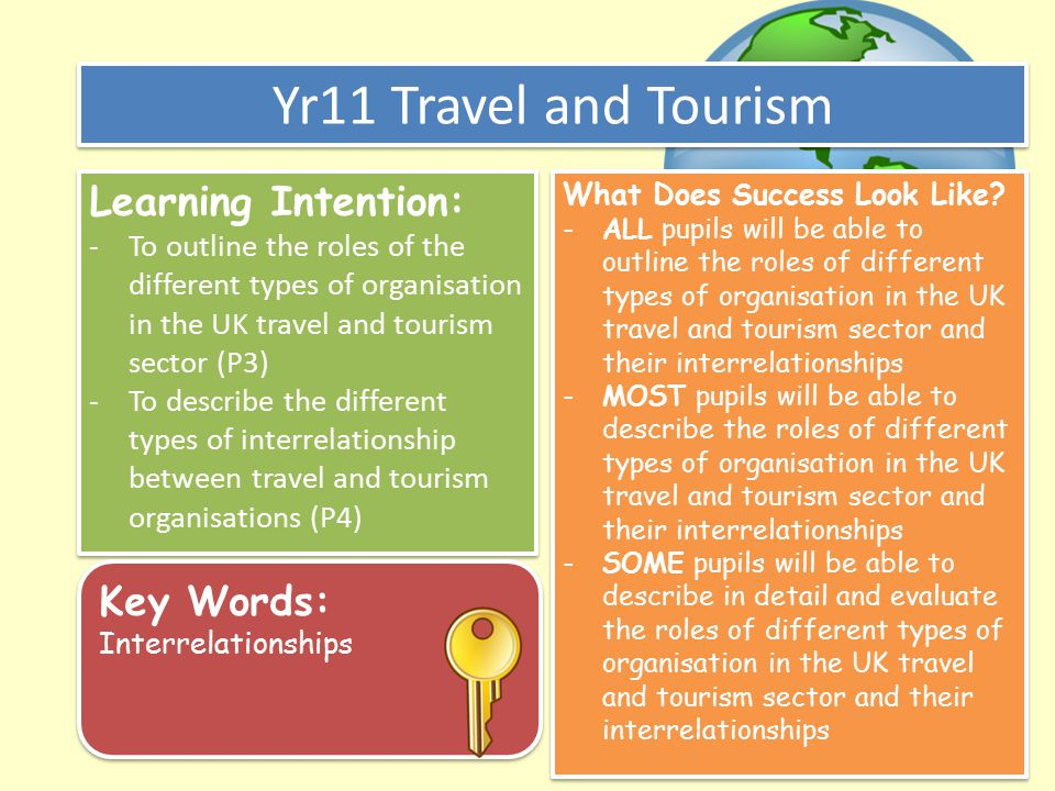 Yr11 Travel and Tourism Learning Intention: Key Words: