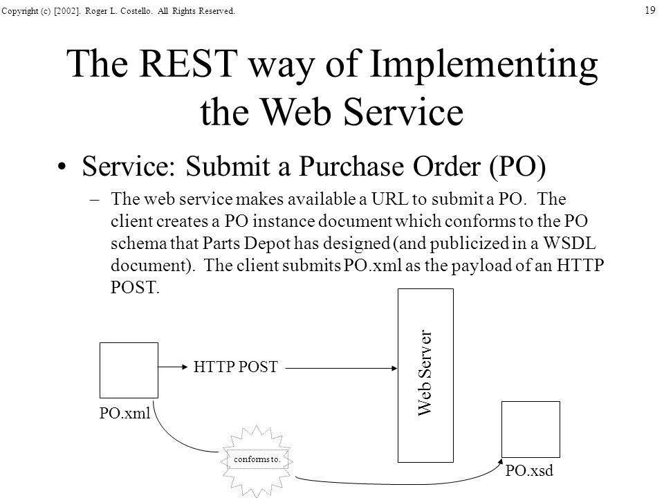 The REST way of Implementing the Web Service