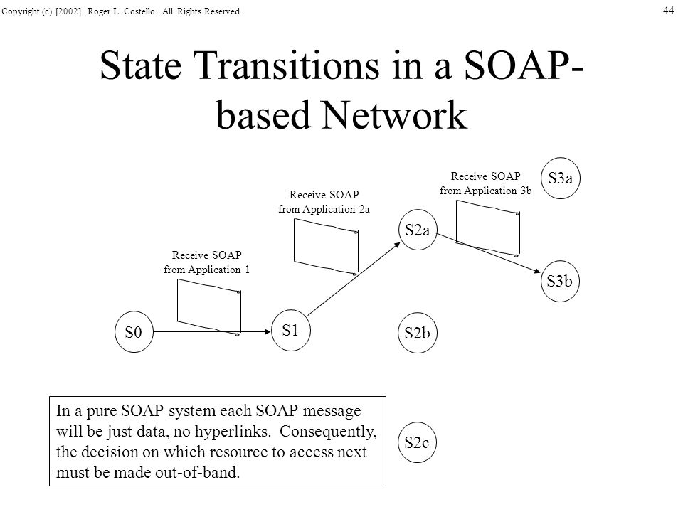 State Transitions in a SOAP-based Network