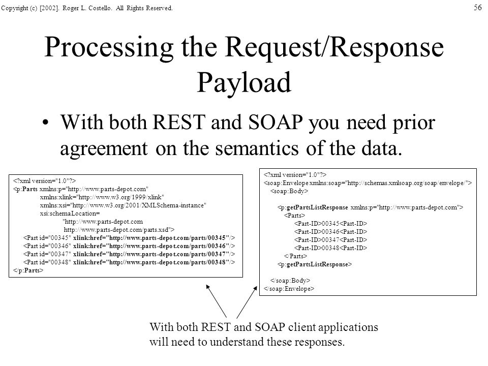 Processing the Request/Response Payload