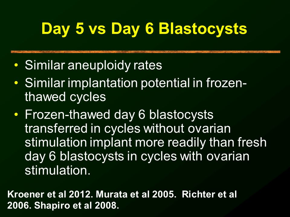 Day 5 vs Day 6 Blastocysts Similar aneuploidy rates