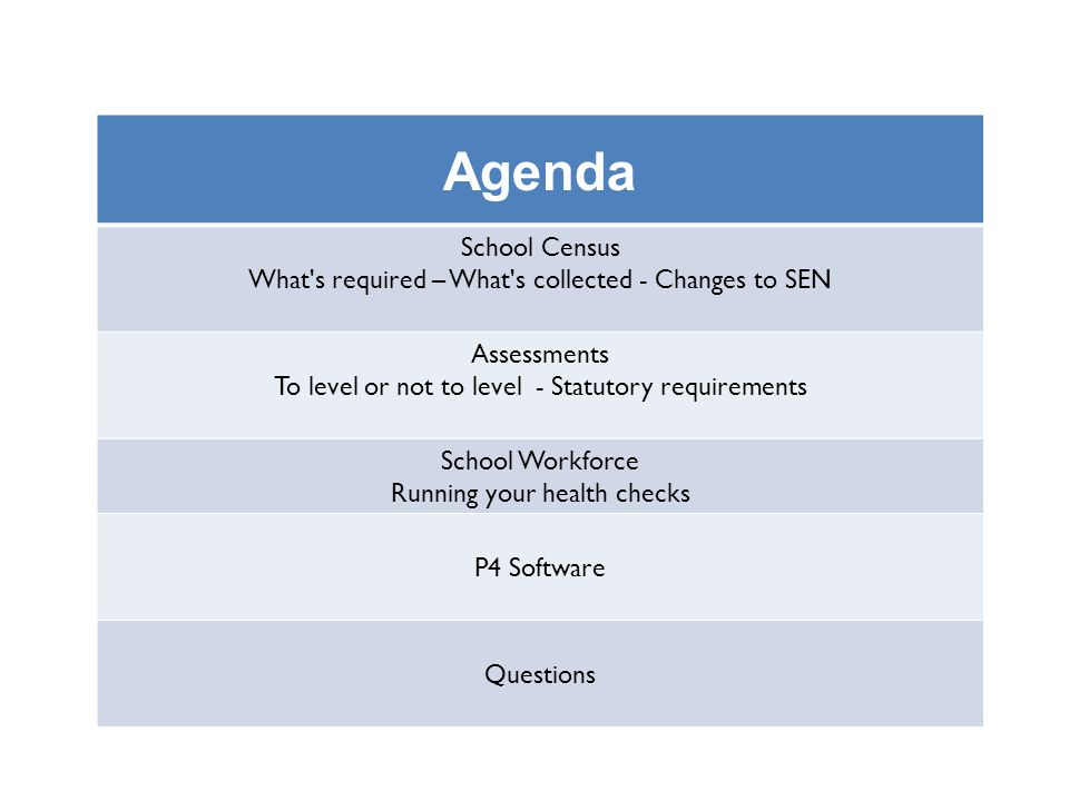 Agenda School Census. What s required – What s collected - Changes to SEN. Assessments. To level or not to level - Statutory requirements.