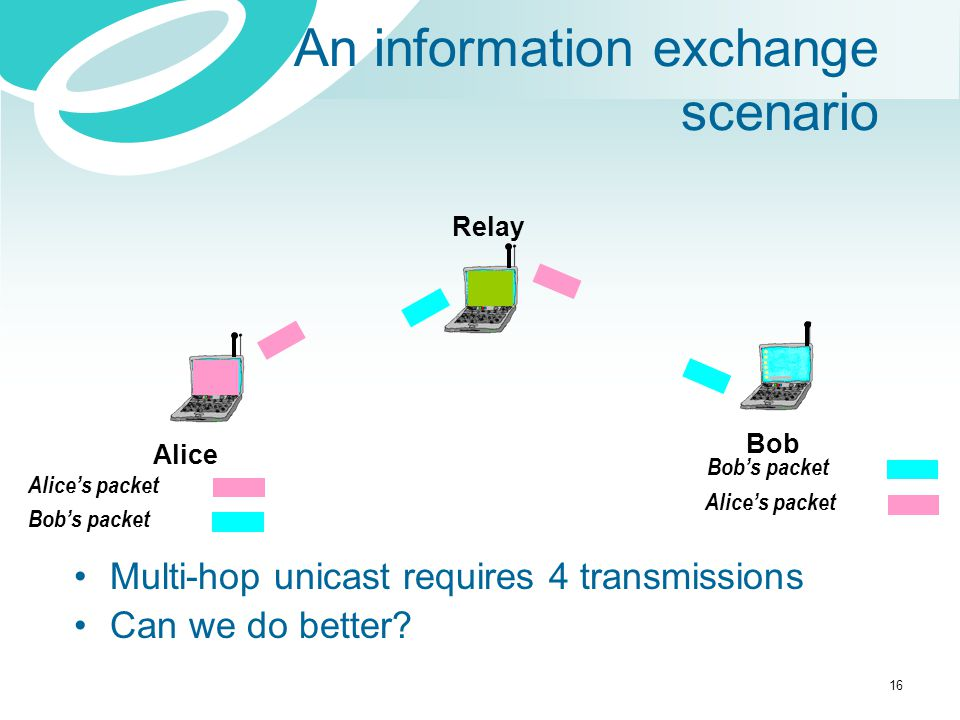 An information exchange scenario