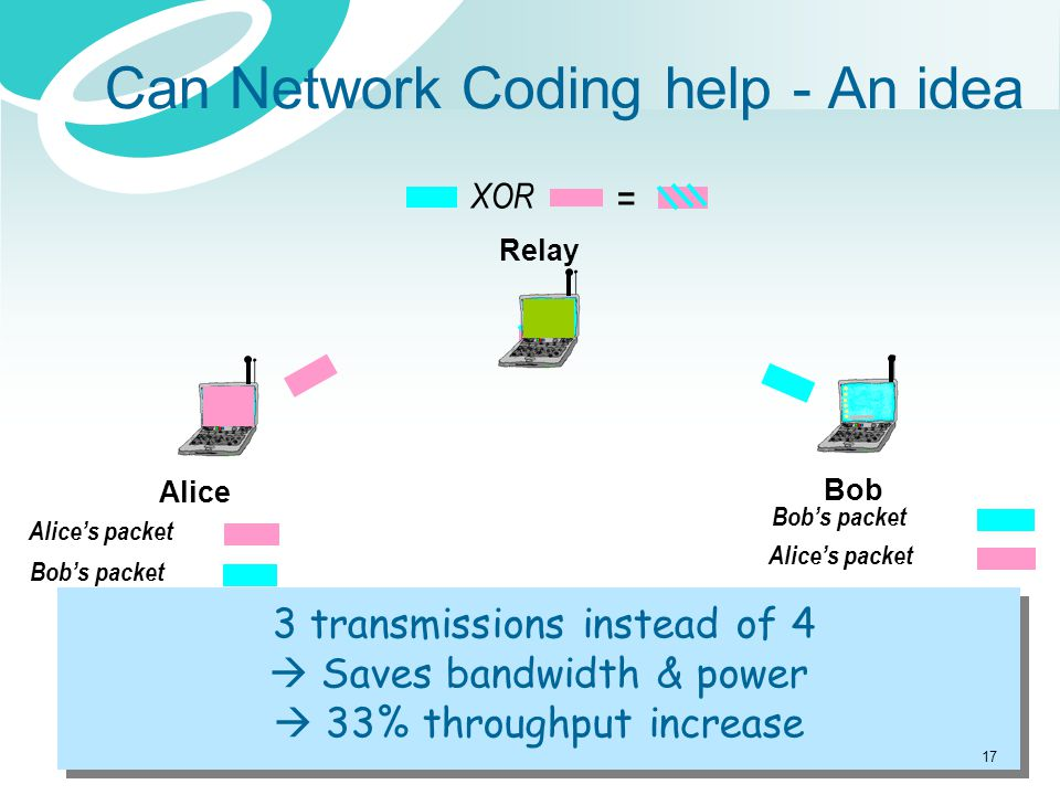 Can Network Coding help - An idea
