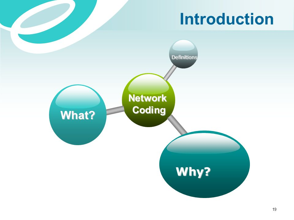 Introduction Definitions Network Coding What Why