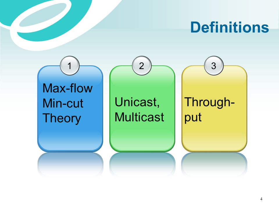Definitions Max-flow Min-cut Theory Unicast, Multicast Through- put 1