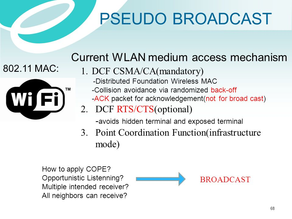 PSEUDO BROADCAST Current WLAN medium access mechanism 802.11 MAC: