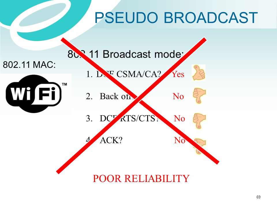 PSEUDO BROADCAST 802.11 Broadcast mode: POOR RELIABILITY 802.11 MAC: