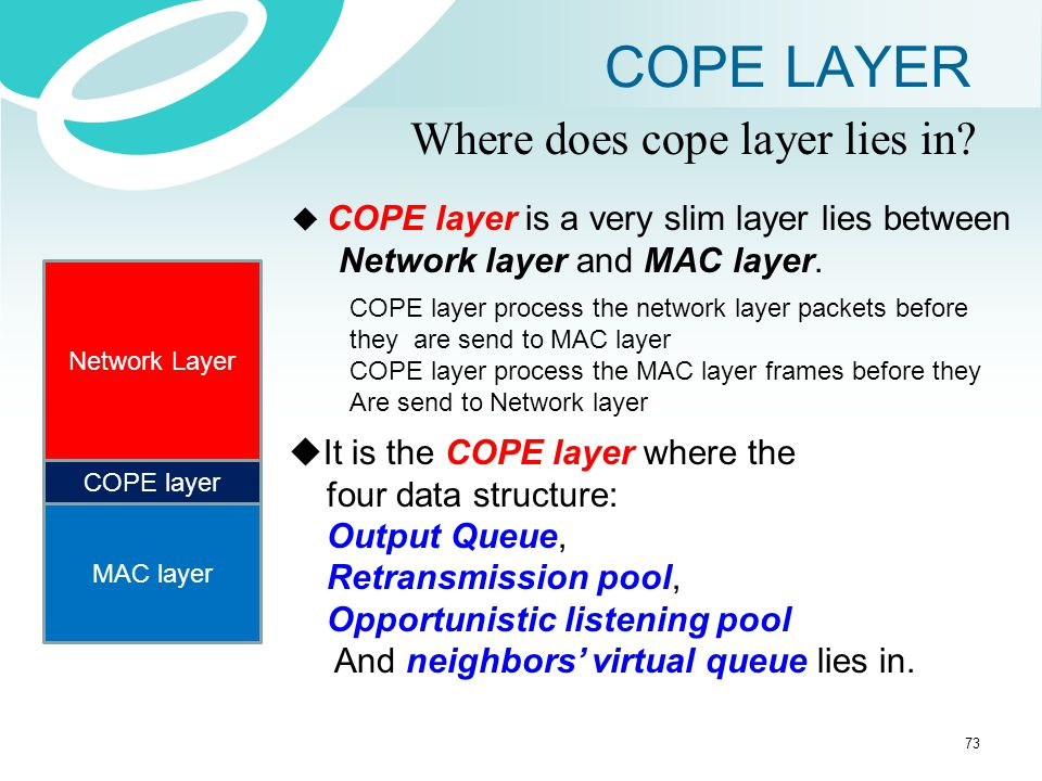 COPE LAYER Where does cope layer lies in Network layer and MAC layer.