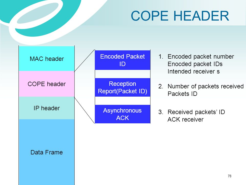 COPE HEADER MAC header Encoded Packet ID Encoded packet number