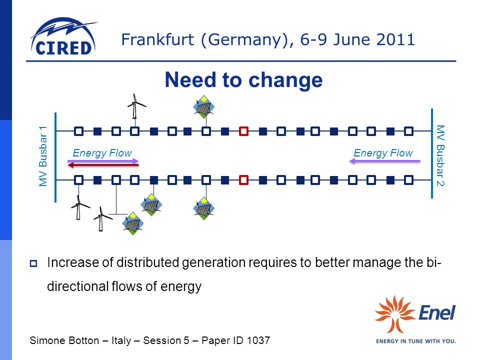 Need to change MV Busbar 1. Energy Flow. Energy Flow. MV Busbar 2.