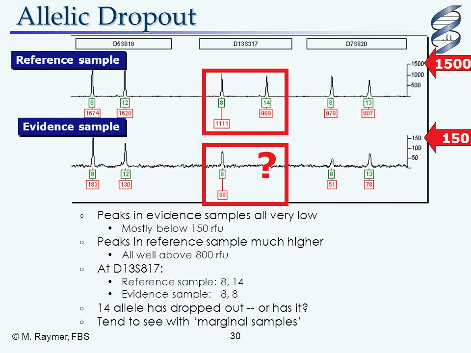 Allelic Dropout 1500 150 Peaks in evidence samples all very low