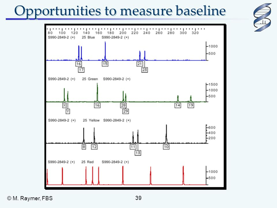 Opportunities to measure baseline