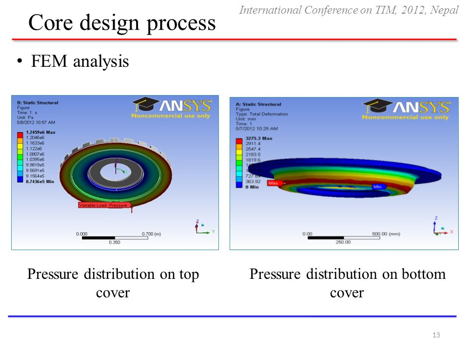 Core design process FEM analysis Pressure distribution on top cover