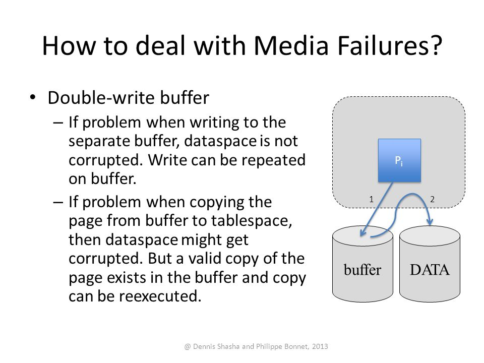 How to deal with Media Failures