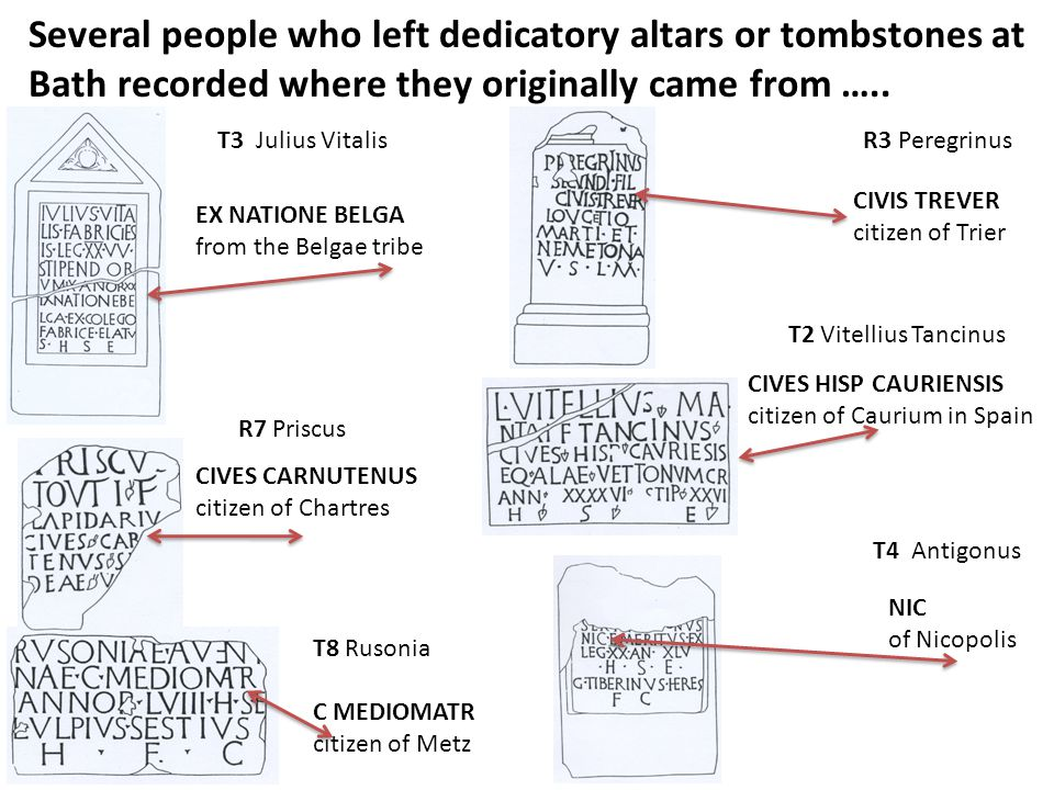 Several people who left dedicatory altars or tombstones at Bath recorded where they originally came from …..