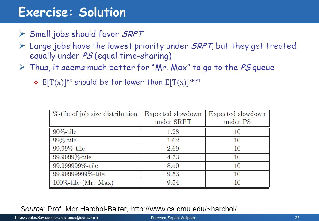 Exercise: Solution Small jobs should favor SRPT