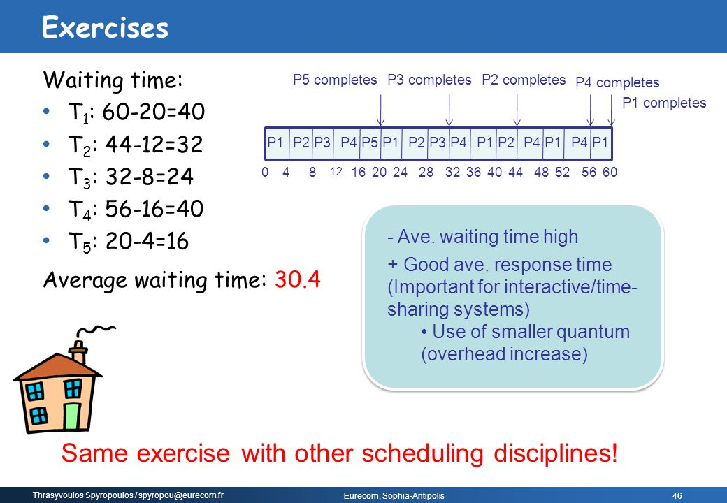 Exercises Same exercise with other scheduling disciplines!