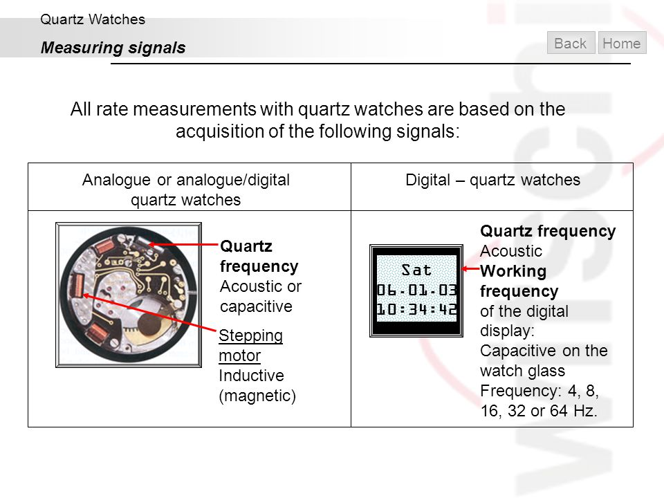 Quartz Watches Measuring signals. Back. Home. All rate measurements with quartz watches are based on the acquisition of the following signals: