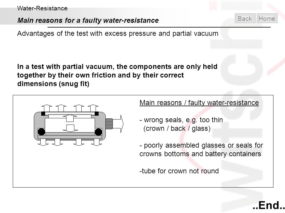 ..End.. Main reasons for a faulty water-resistance