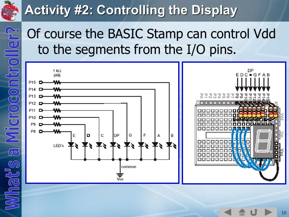 Activity #2: Controlling the Display