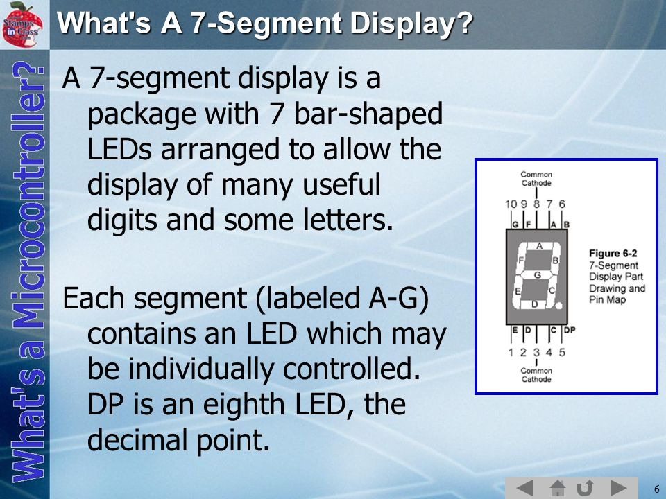What s A 7-Segment Display