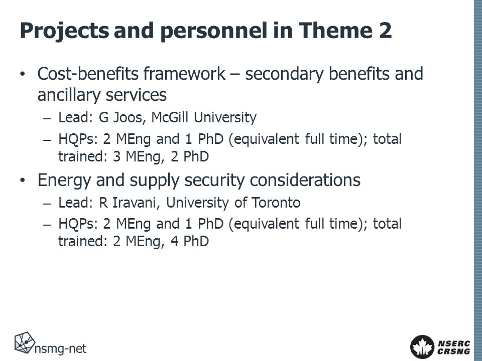 Projects and personnel in Theme 2