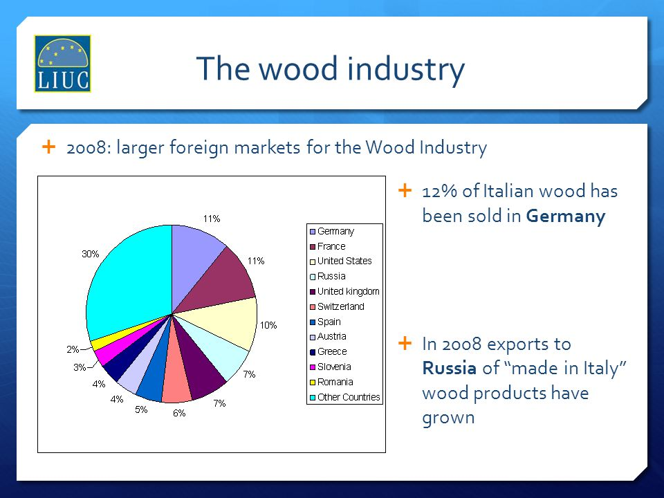 The wood industry 2008: larger foreign markets for the Wood Industry