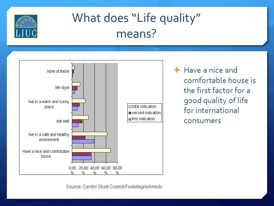 What does Life quality means