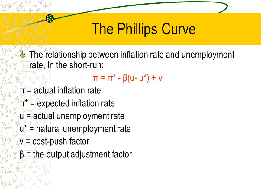 The Phillips Curve The relationship between inflation rate and unemployment rate, In the short-run: