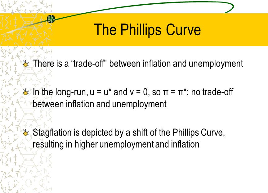 The Phillips Curve There is a trade-off between inflation and unemployment.