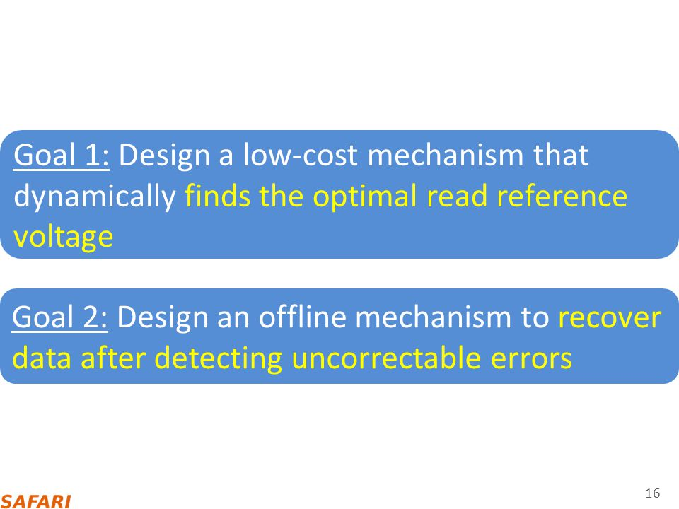 Goal 1: Design a low-cost mechanism that dynamically finds the optimal read reference voltage