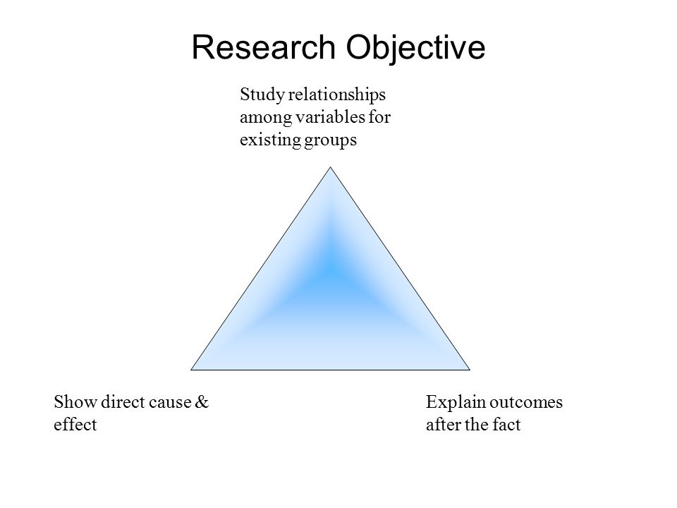 Research Objective Show direct cause & effect