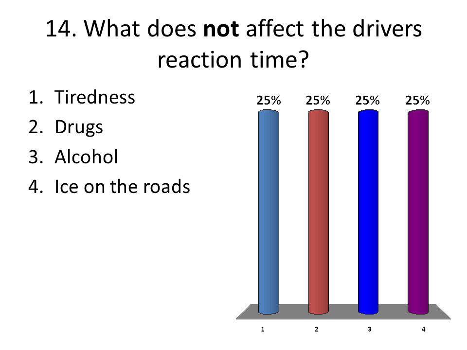 14. What does not affect the drivers reaction time