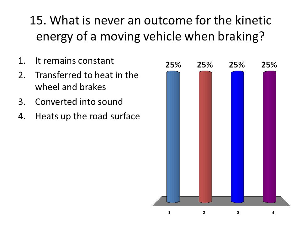 15. What is never an outcome for the kinetic energy of a moving vehicle when braking