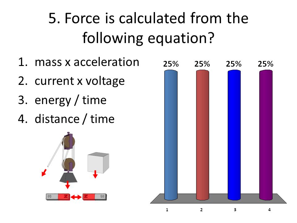 5. Force is calculated from the following equation