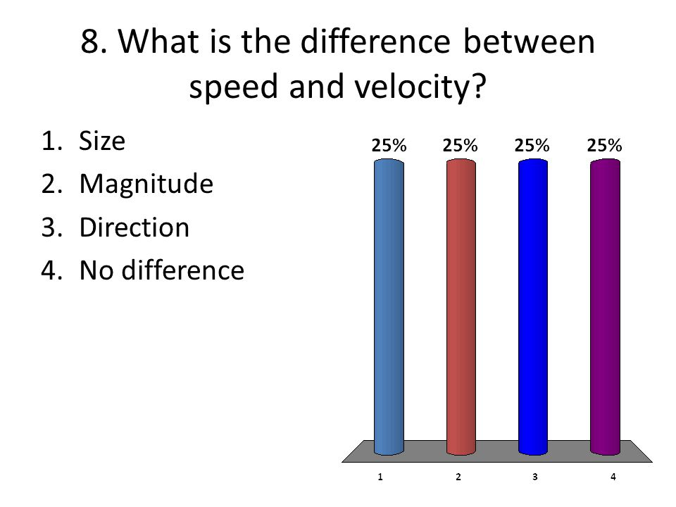 8. What is the difference between speed and velocity